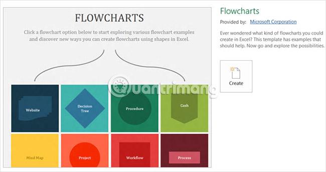 Bộ flowchart