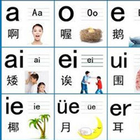 Bảng chữ cái tiếng Trung và cách phát âm chuẩn