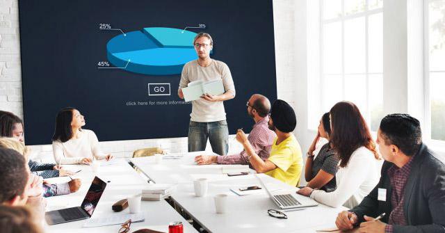 4 mẫu slide PowerPoint hiệu quả cho các cuộc họp