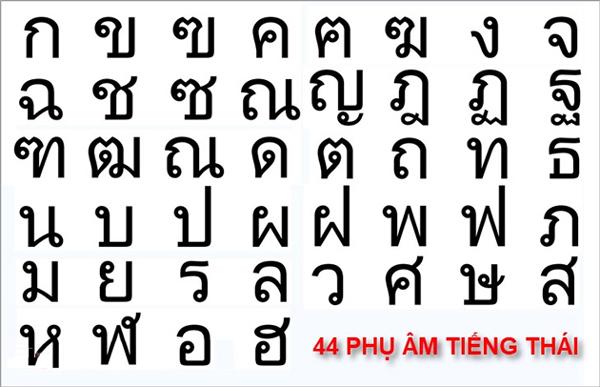 Bảng phụ âm tiếng Thái