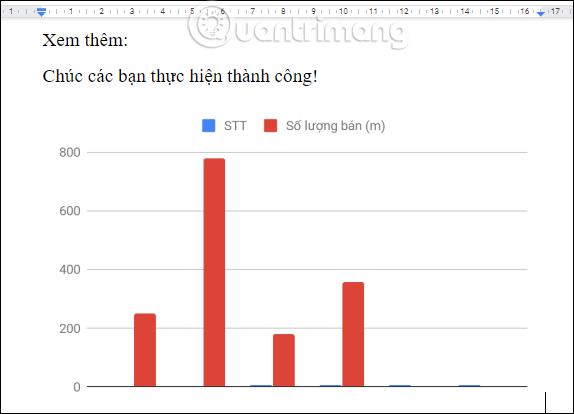 Cách chèn biểu đồ Google Sheets vào Google Docs - Ảnh minh hoạ 5