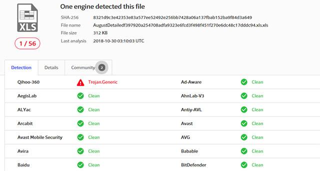 Phân tích các mẫu tấn công phát tán Trojan điều khiển từ xa Imminent Monitor