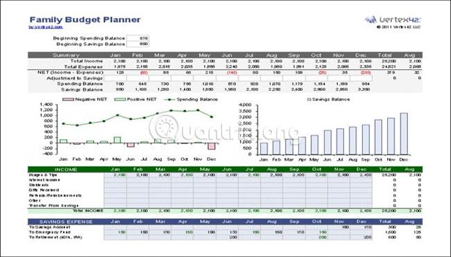 7 template Excel miễn phí giúp quản lý ngân sách - Ảnh minh hoạ 2