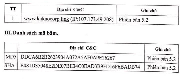 Danh sách các máy chủ điều khiển mã độc tống tiền GandCrab 5.0 và danh sách mã băm cần theo dõi và ngăn chặn kết nối