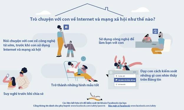 Dạy con trách nhiệm với hành động của mình trên môi trường trực tuyến