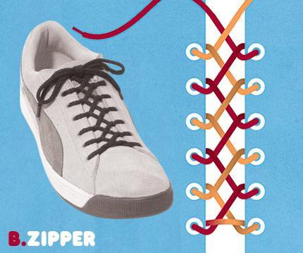 Cách buộc dây giày kiểu Zipper