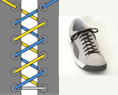 Thắt dây giày kiểu xoắn ốc kép