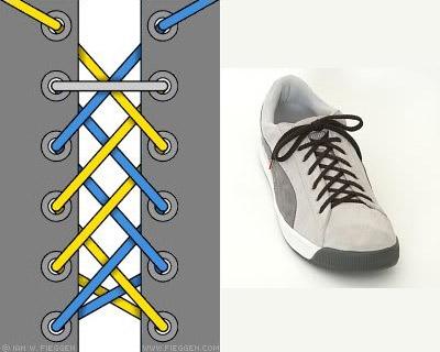 Buộc dây giày kiểu double black