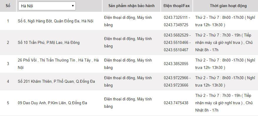 Các trung tâm bảo hành của Samsung tại Hà Nội