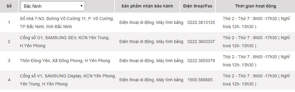 Các trung tâm bảo hành của Samsung tại Bắc Ninh
