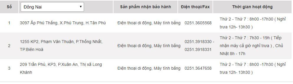 Các trung tâm bảo hành của Samsung tại Đồng Nai