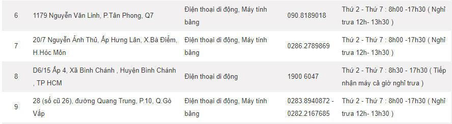 Các trung tâm bảo hành của Samsung tại TP Hồ Chí Minh