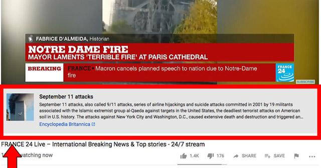 YouTube đã cung cấp thông tin sai lệch về sự việc khi liên kết vụ hỏa hoạn tại Nhà thờ Đức Bà với vụ tấn công khủng bố ngày 11 tháng 9