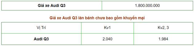 Giá xe AUDI Q3 tại Việt Nam