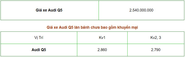 Giá xe AUDI Q5 2019 tại Việt Nam