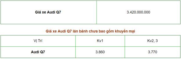 Giá xe AUDI Q7 2019
