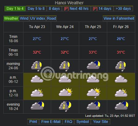 Weather Online 1