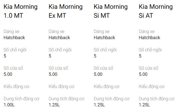 Thông số kỹ thuật xe Kia Morning 2019