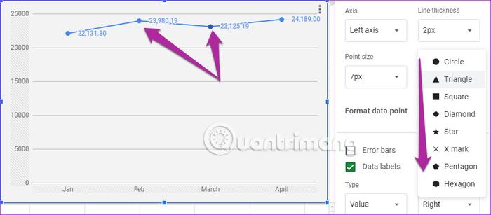 Cách chỉnh sửa ghi chú biểu đồ trong Google Sheets - Ảnh minh hoạ 10