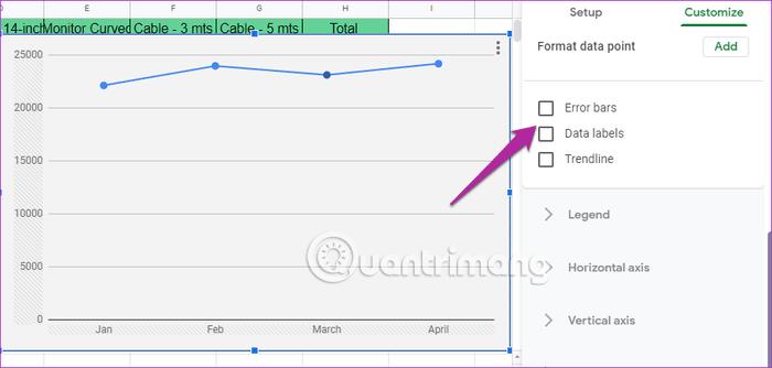 Cách chỉnh sửa ghi chú biểu đồ trong Google Sheets - Ảnh minh hoạ 8