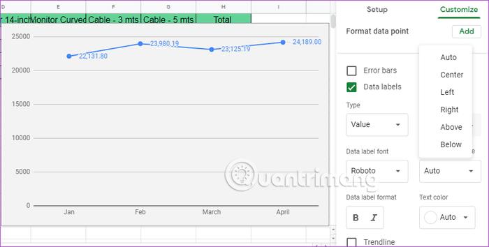 Cách chỉnh sửa ghi chú biểu đồ trong Google Sheets - Ảnh minh hoạ 9