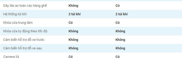Thông số kỹ thuật xe Kia Rondo 2019 Việt Nam 8