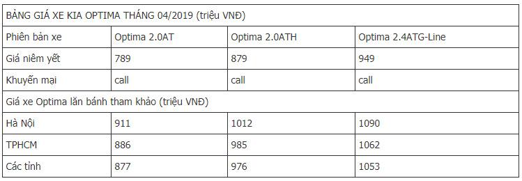 Giá bán KIA Optima 2019 tại Việt Nam