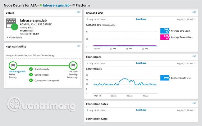 SolarWinds Network Insight for Cisco ASA Monitoring