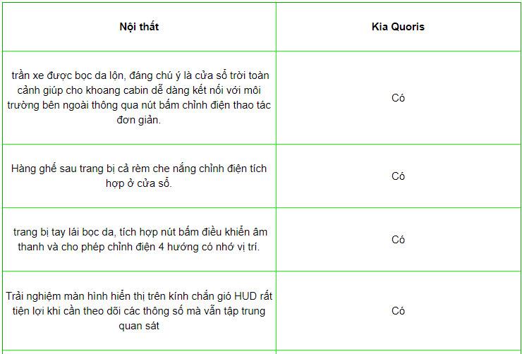 Nội thất xe Kia Quoris 2019 tại Việt Nam