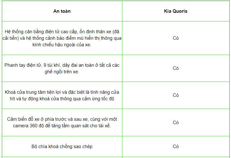 An toàn trên xe Kia Quoris 2019 tại Việt Nam 2