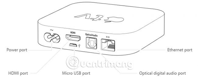 Apple TV thế hệ thứ 2
