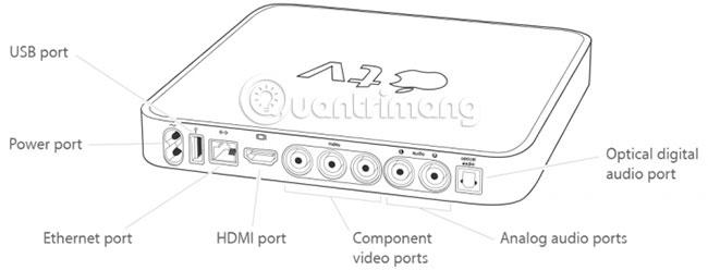 Apple TV thế hệ thứ 1