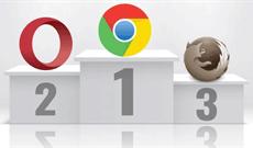 5 cách khắc phục khi Firefox trở nên ì ạch