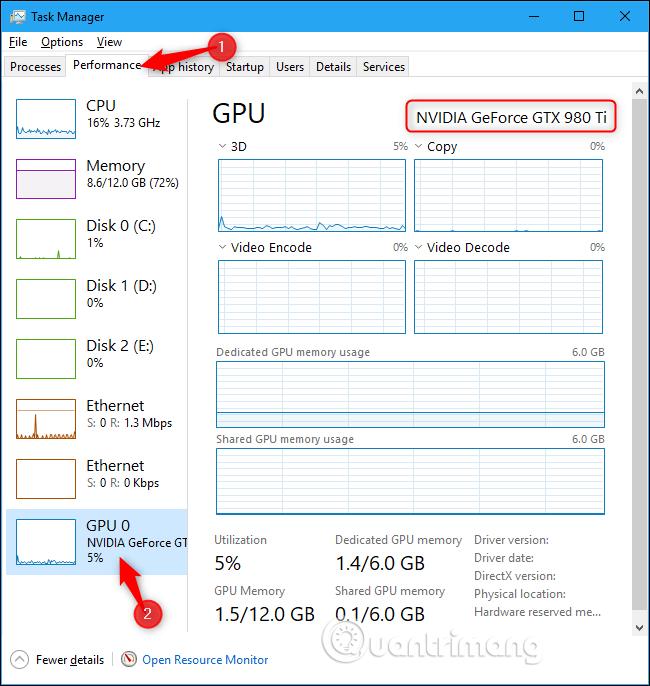 Thông tin GPU
