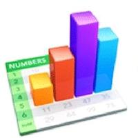 Cách sử dụng định dạng có điều kiện trong Numbers trên Mac