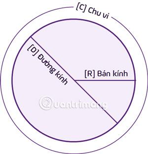Chu vi hình tròn hay đường tròn là đường biên giới hạn của hình tròn.