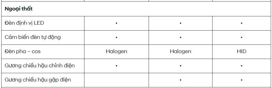 Thông số kỹ thuật xe Hyundai Elantra 2019 4