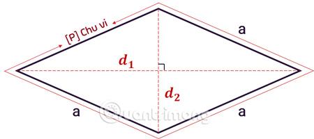 Chu vi hình thoi được tính bằng tổng độ dài các đường bao quanh hình