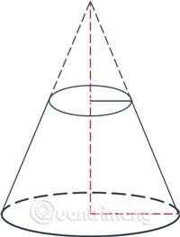 Khi cắt hình nón bởi một mặt phẳng song song với đáy thì phần mặt phẳng nằm trong hình nón là một hình tròn.