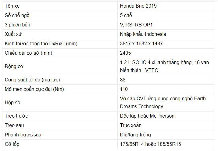 Thông số kỹ thuật xe Honda Brio