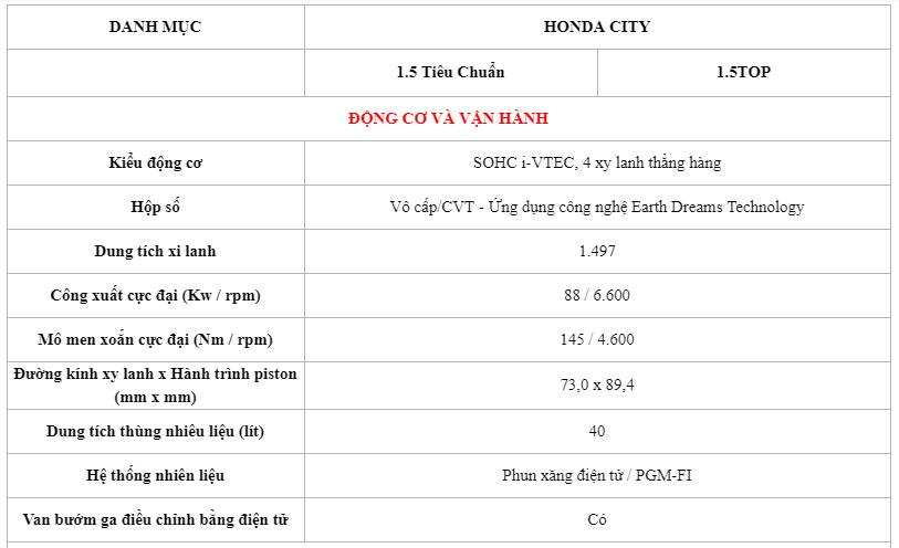 Thông số kỹ thuật xe ô tô Honda City