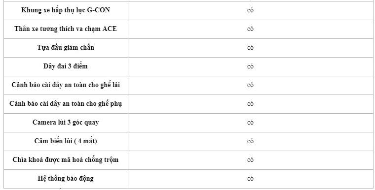 Thông số kỹ thuật xe ô tô Honda City 13