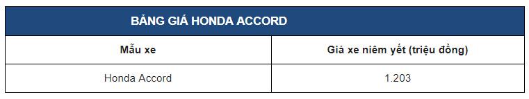 Giá bán xe ô tô Honda Accord 2019