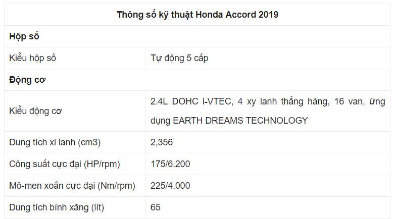 Thông số kỹ thuật xe Honda Accord 2019 1