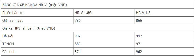 Giá xe ô tô Honda HR-V 2019