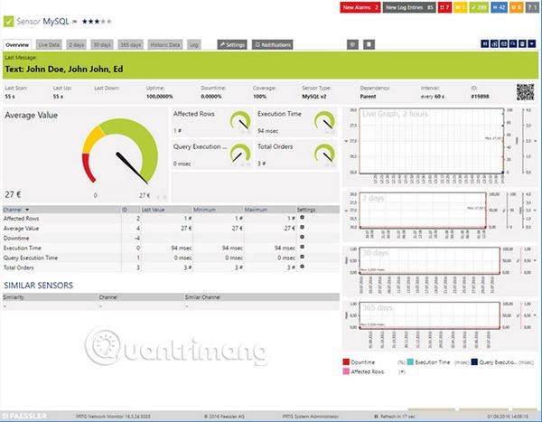 Paessler MySQL Monitoring Tool