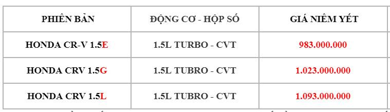 Giá xe ô tô Honda CRV 2019 7 chỗ ngồi