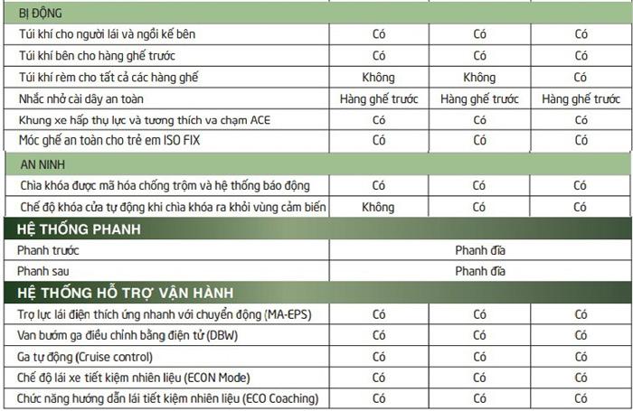 Thông số kỹ thuật xe ô tô Honda CRV 2019 7 chỗ ngồi 2