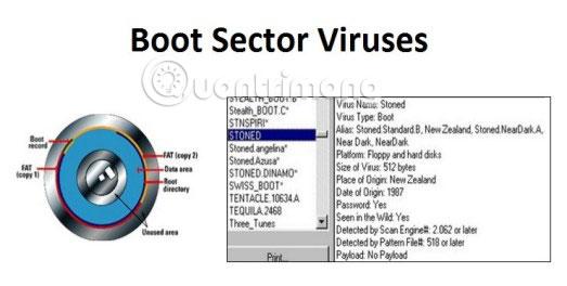 Cách bảo vệ chống virus Boot Sector trong Windows - Ảnh minh hoạ 2