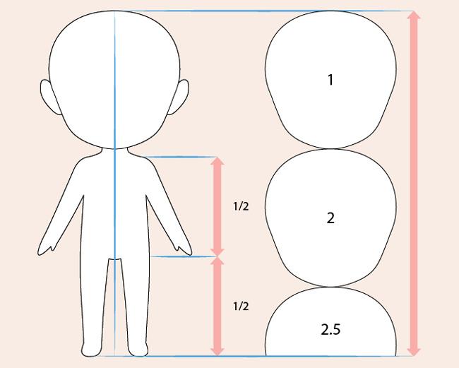 Xác định tỷ lệ cơ thể nhân vật Chibi
